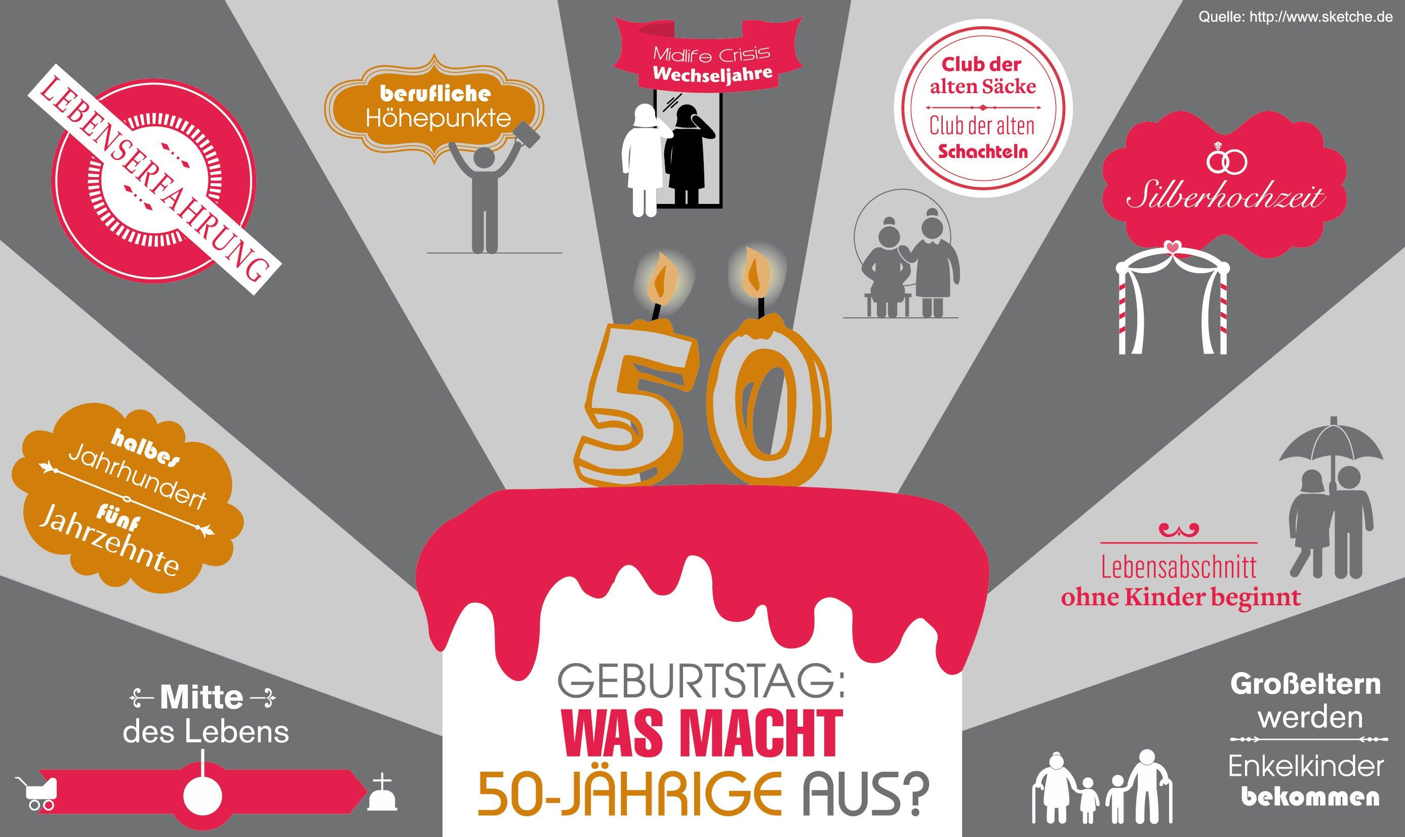 Einladungen Geburtstag: Einladung Geburtstag : Einladungen Zum 50 Geburtstag