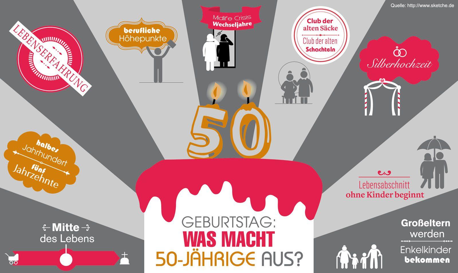 einladungen zum 50 geburtstag : einladungen zum 50. geburtstag, Einladungsentwurf